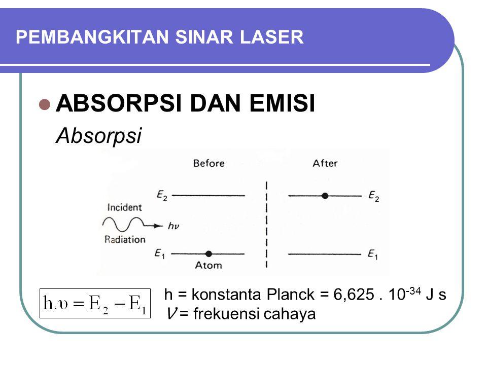 PEMBANGKITAN SINAR LASER ABSORPSI DAN EMISI Absorpsi Laju kenaikan : N 1 = jumlah atom pada tingkat energi E 1 F = fluks cahaya datang σ 12 = penampang absorpsi
