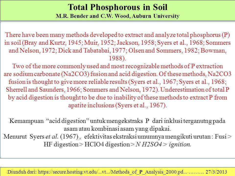 Bioavailable Phosphorus in Soil Andrew Sharpley, USDA-ARS, University Park, PA Perhitungan: P-terekstraks Resin (mg P/kg) = [Konsentrasi P dalam 1 MHC