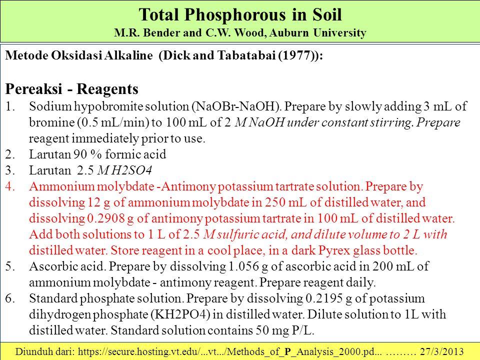 Total Phosphorous in Soil M.R. Bender and C.W. Wood, Auburn University Prosedur Kerja: In a 250 mL volumetric or Erlenmeyer flask, mix 2.0 g of finely