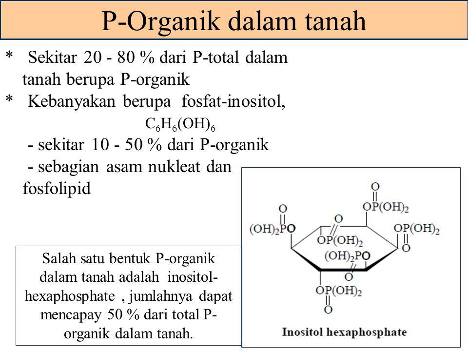 Fosfat paling tersedia pada kisaran pH 6 - 7 Oksida hidrous