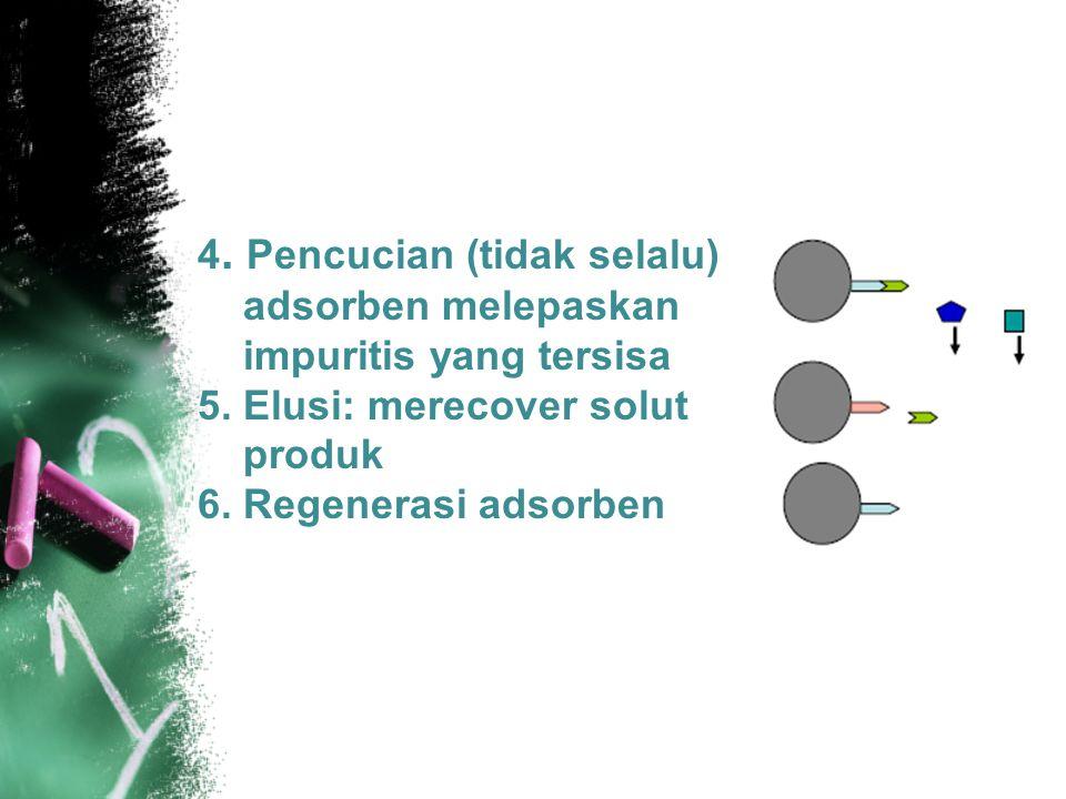 4.Pencucian (tidak selalu) adsorben melepaskan impuritis yang tersisa 5.