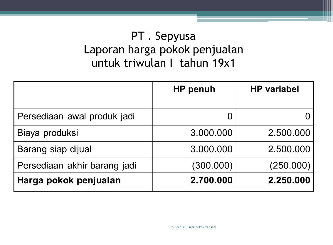 PT. Sepyusa Laporan harga pokok penjualan untuk triwulan I tahun 19x1 HP penuhHP variabel Persediaan awal produk jadi00 Biaya produksi3.000.0002.500.0