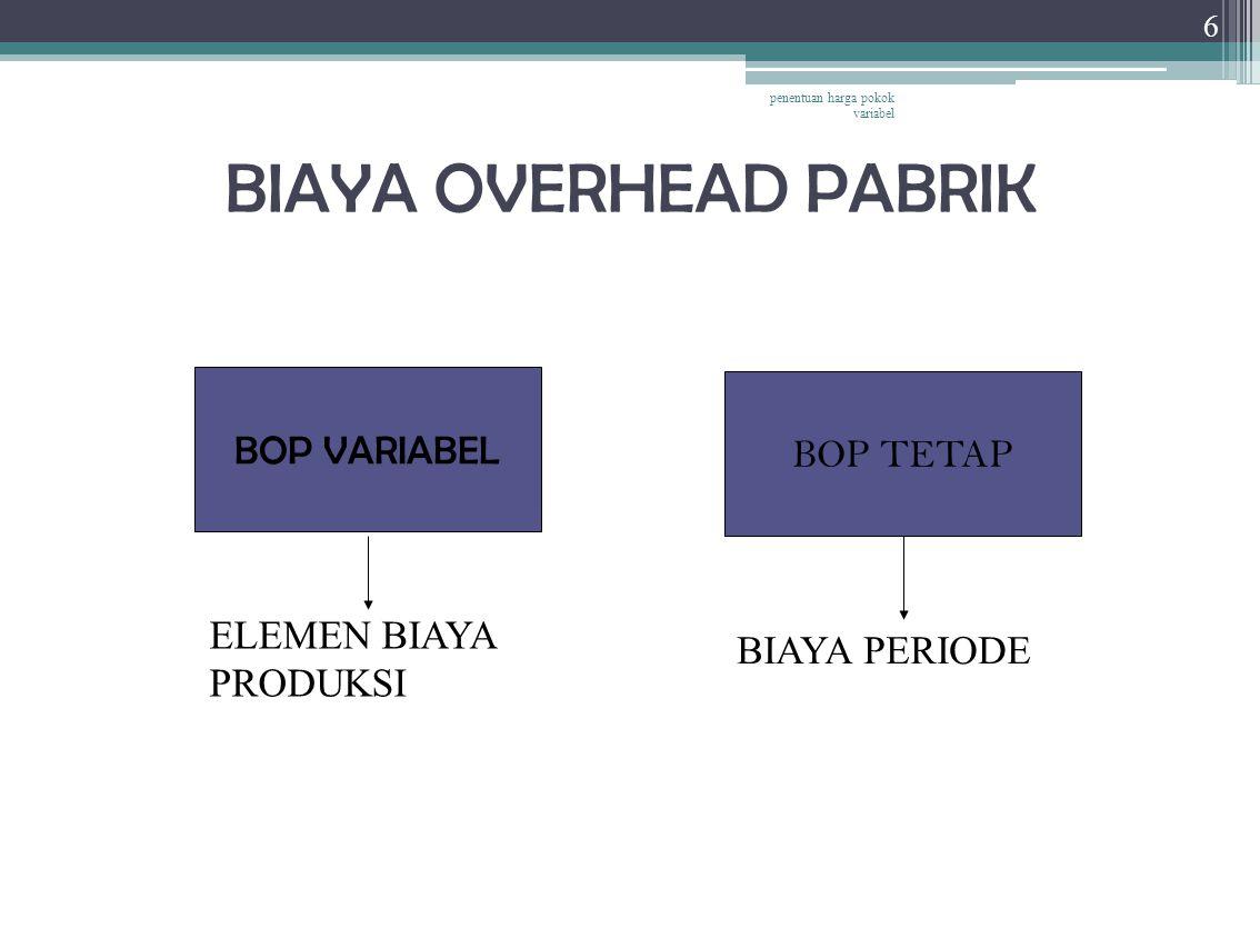 penentuan harga pokok variabel 6 BIAYA OVERHEAD PABRIK BOP VARIABEL BOP TETAP ELEMEN BIAYA PRODUKSI BIAYA PERIODE