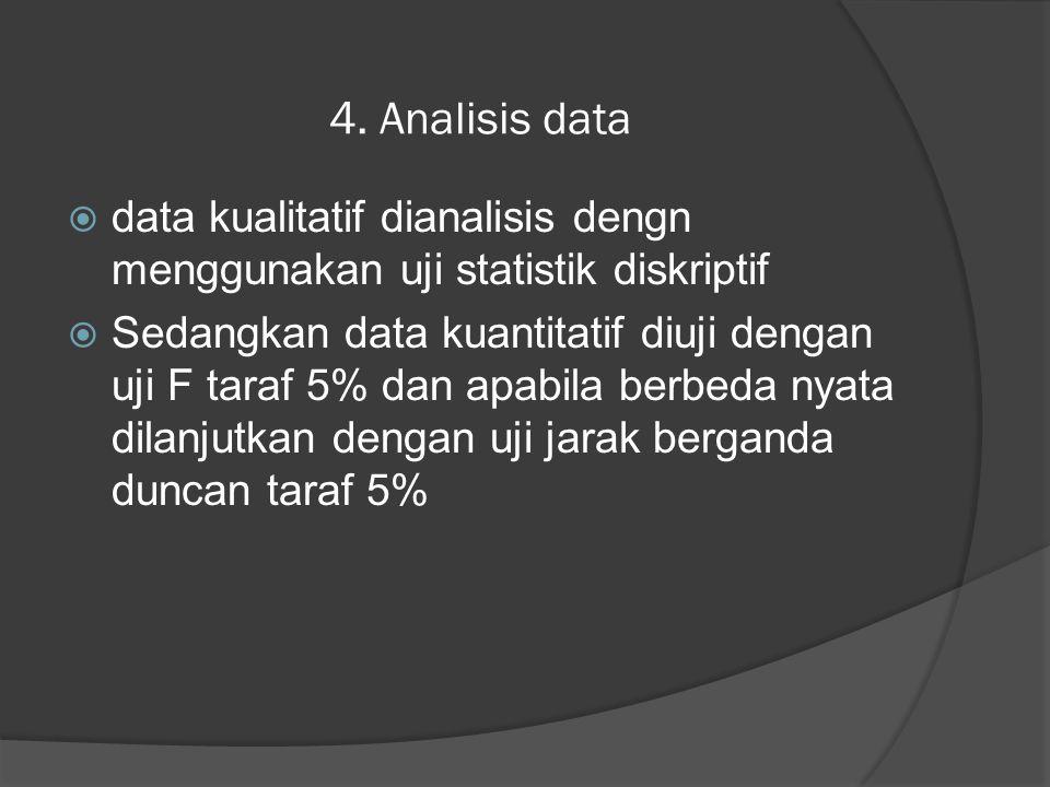 4. Analisis data  data kualitatif dianalisis dengn menggunakan uji statistik diskriptif  Sedangkan data kuantitatif diuji dengan uji F taraf 5% dan