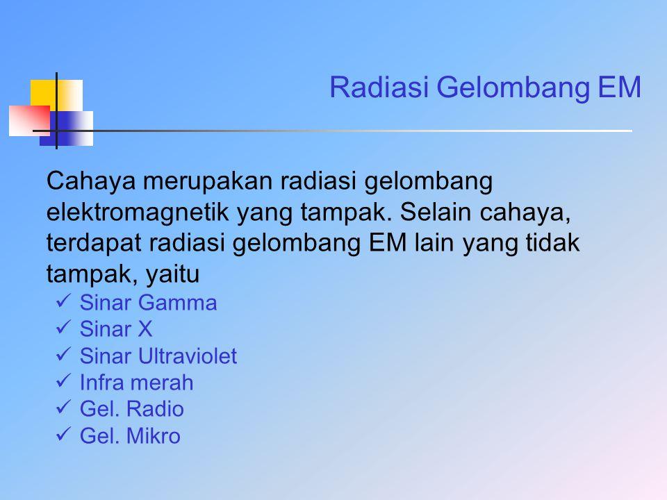 Radiasi Gelombang EM Cahaya merupakan radiasi gelombang elektromagnetik yang tampak. Selain cahaya, terdapat radiasi gelombang EM lain yang tidak tamp