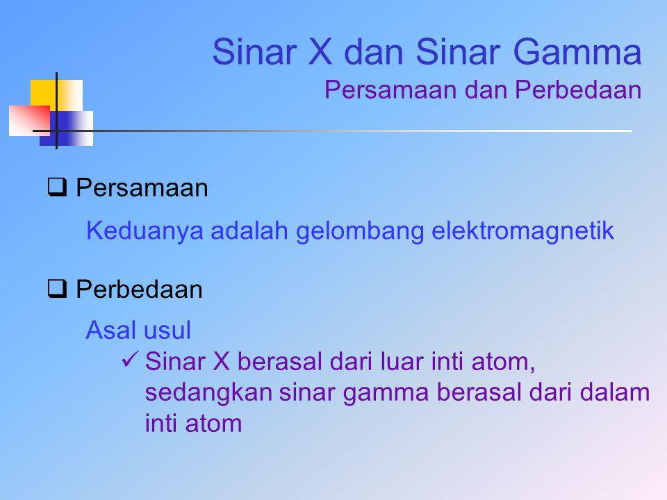 Sinar X dan Sinar Gamma Persamaan dan Perbedaan  Persamaan Keduanya adalah gelombang elektromagnetik  Perbedaan Asal usul Sinar X berasal dari luar