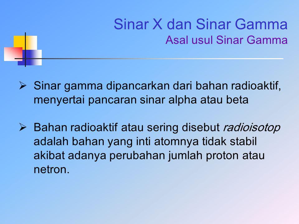 Sinar X dan Sinar Gamma Asal usul Sinar Gamma  Sinar gamma dipancarkan dari bahan radioaktif, menyertai pancaran sinar alpha atau beta  Bahan radioa