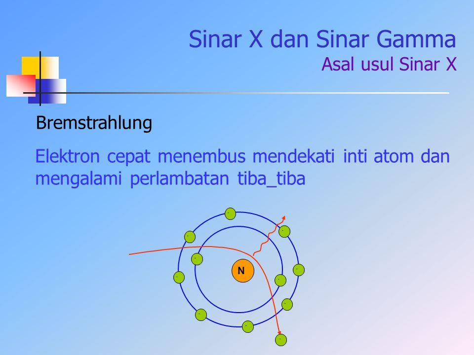 Sinar X dan Sinar Gamma Asal usul Sinar X Bremstrahlung Elektron cepat menembus mendekati inti atom dan mengalami perlambatan tiba_tiba - - - - N - -