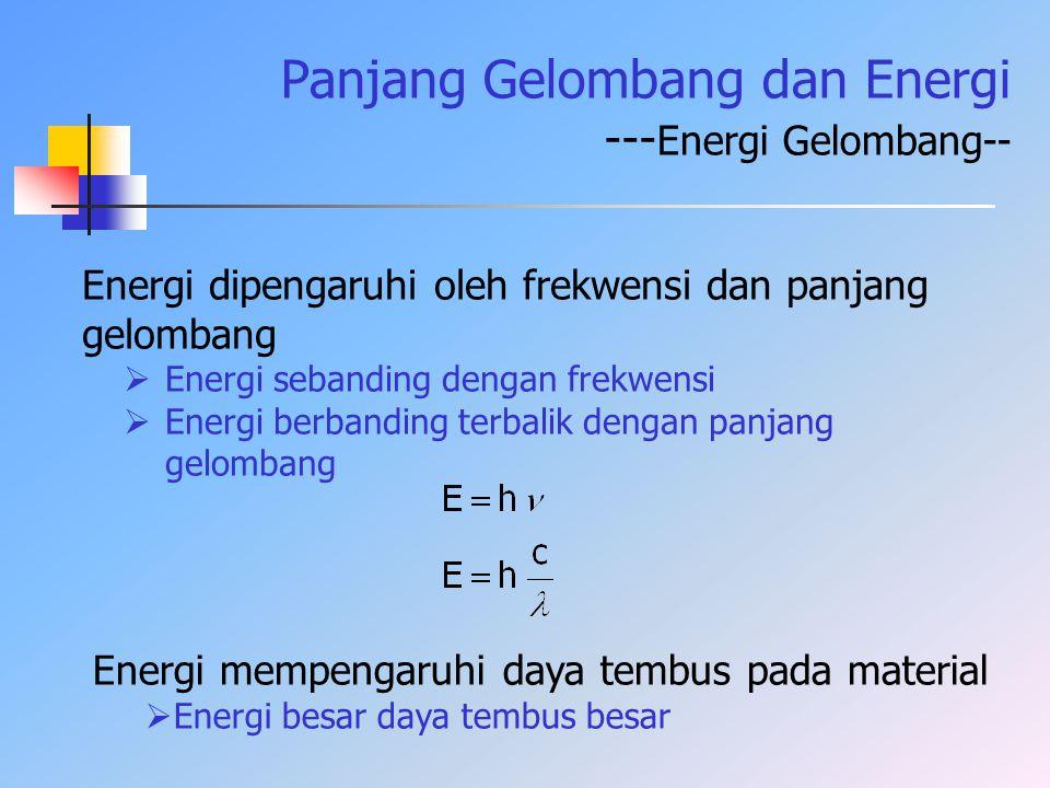 Panjang Gelombang dan Energi --- Energi Gelombang-- Energi dipengaruhi oleh frekwensi dan panjang gelombang  Energi sebanding dengan frekwensi  Ener