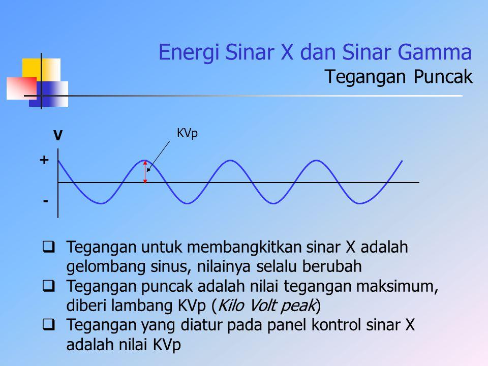 Energi Sinar X dan Sinar Gamma Tegangan Puncak + V - KVp  Tegangan untuk membangkitkan sinar X adalah gelombang sinus, nilainya selalu berubah  Tega