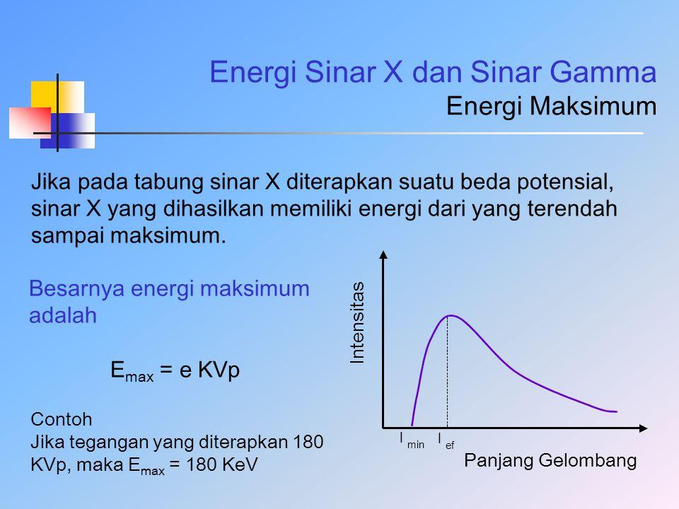 Energi Sinar X dan Sinar Gamma Energi Maksimum Intensitas Panjang Gelombang l min l ef Jika pada tabung sinar X diterapkan suatu beda potensial, sinar