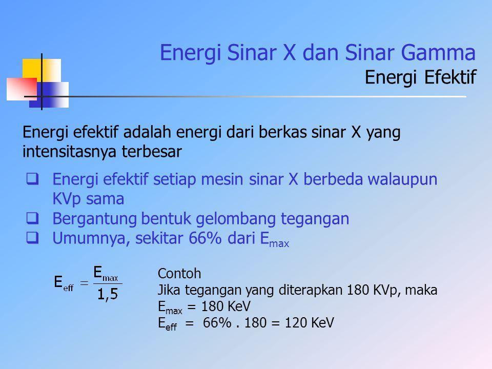 Energi Sinar X dan Sinar Gamma Energi Efektif Energi efektif adalah energi dari berkas sinar X yang intensitasnya terbesar  Energi efektif setiap mes