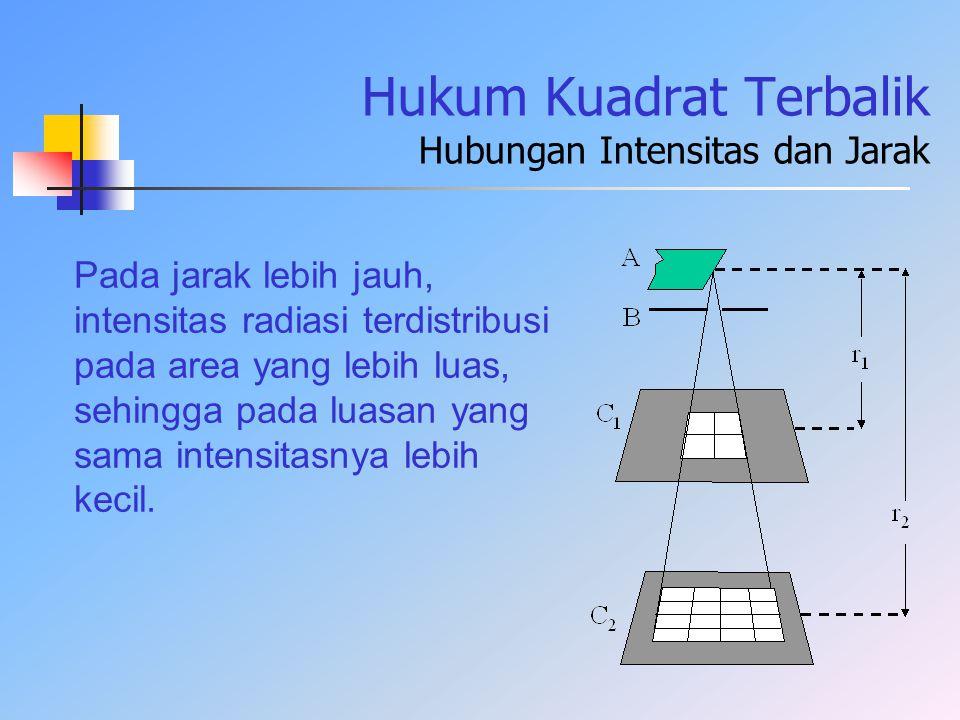 Hukum Kuadrat Terbalik Hubungan Intensitas dan Jarak Pada jarak lebih jauh, intensitas radiasi terdistribusi pada area yang lebih luas, sehingga pada