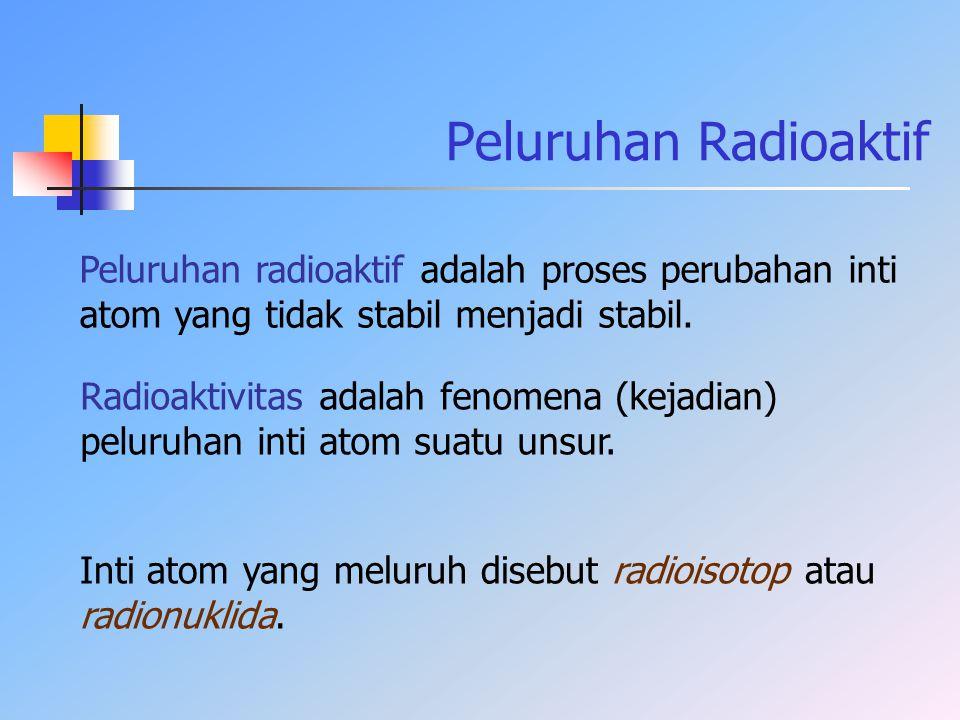 Peluruhan Radioaktif Peluruhan radioaktif adalah proses perubahan inti atom yang tidak stabil menjadi stabil. Radioaktivitas adalah fenomena (kejadian