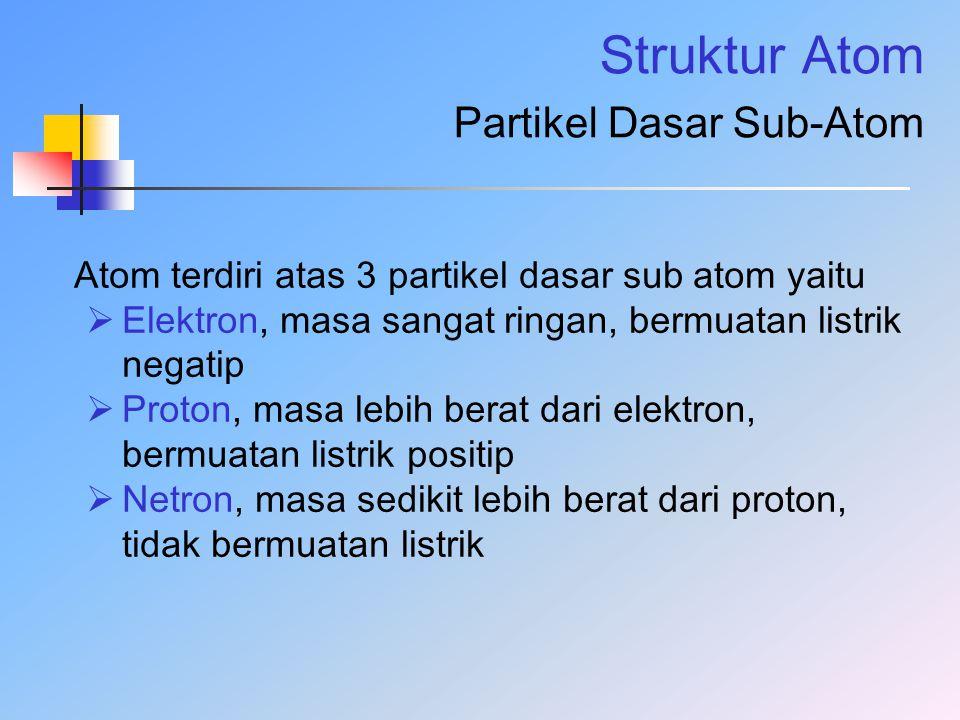 Struktur Atom Partikel Dasar Sub-Atom Atom terdiri atas 3 partikel dasar sub atom yaitu  Elektron, masa sangat ringan, bermuatan listrik negatip  Pr