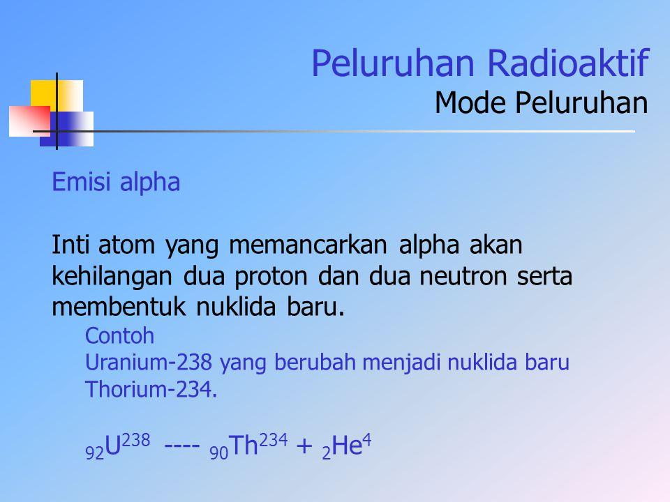Peluruhan Radioaktif Mode Peluruhan Emisi alpha Inti atom yang memancarkan alpha akan kehilangan dua proton dan dua neutron serta membentuk nuklida ba