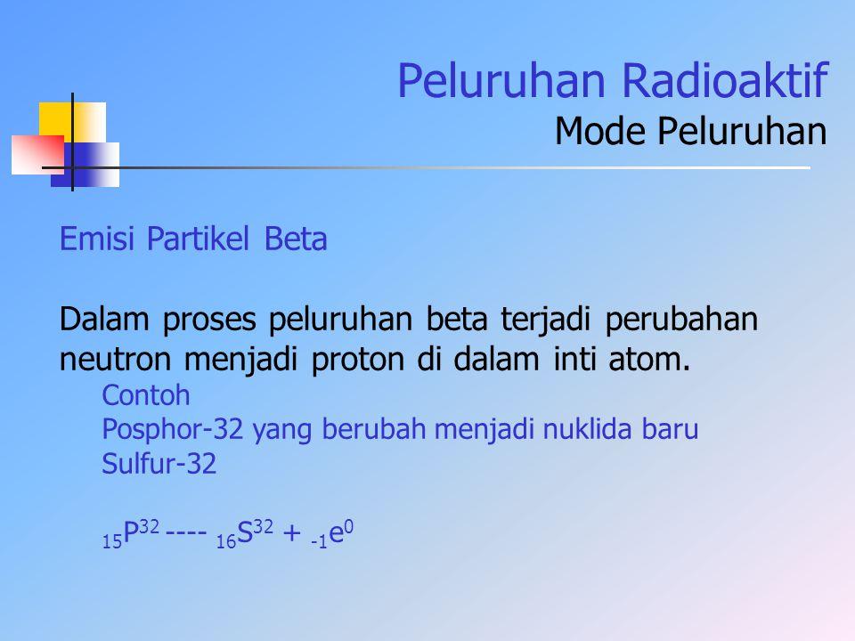 Peluruhan Radioaktif Mode Peluruhan Emisi Partikel Beta Dalam proses peluruhan beta terjadi perubahan neutron menjadi proton di dalam inti atom. Conto