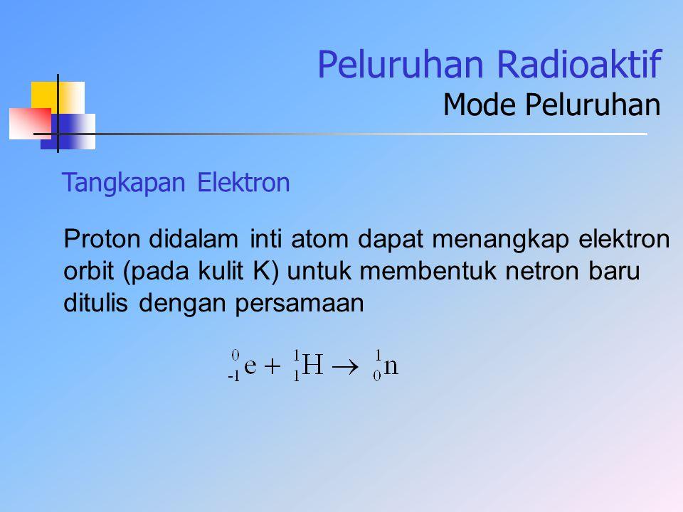 Peluruhan Radioaktif Mode Peluruhan Proton didalam inti atom dapat menangkap elektron orbit (pada kulit K) untuk membentuk netron baru ditulis dengan