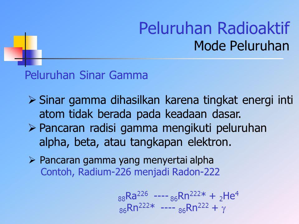 Peluruhan Radioaktif Mode Peluruhan Peluruhan Sinar Gamma  Sinar gamma dihasilkan karena tingkat energi inti atom tidak berada pada keadaan dasar. 