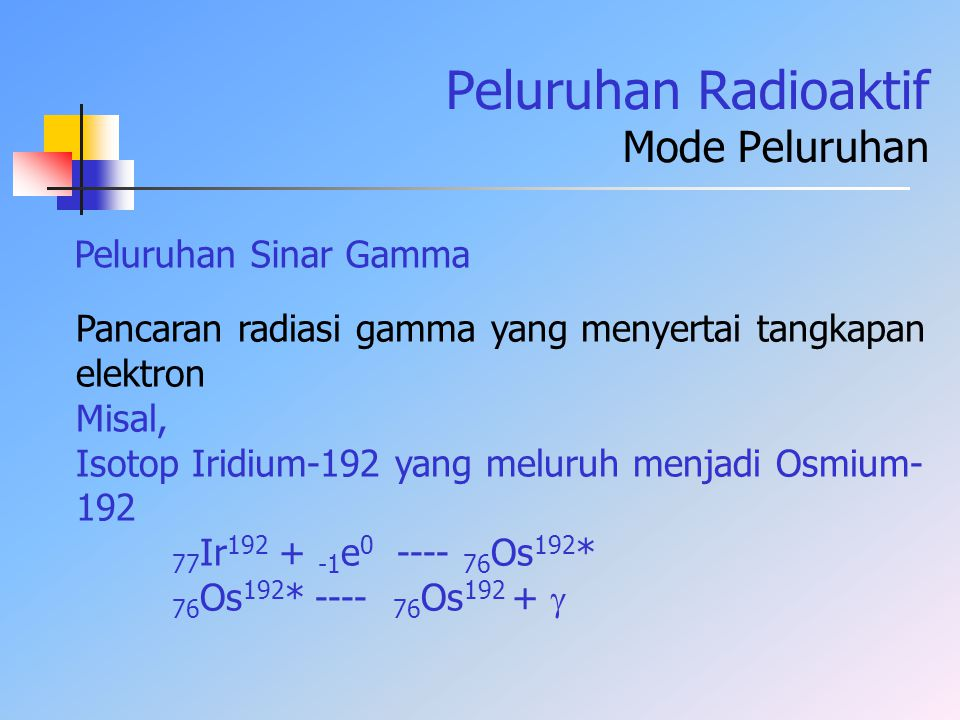 Peluruhan Radioaktif Mode Peluruhan Peluruhan Sinar Gamma Pancaran radiasi gamma yang menyertai tangkapan elektron Misal, Isotop Iridium-192 yang melu