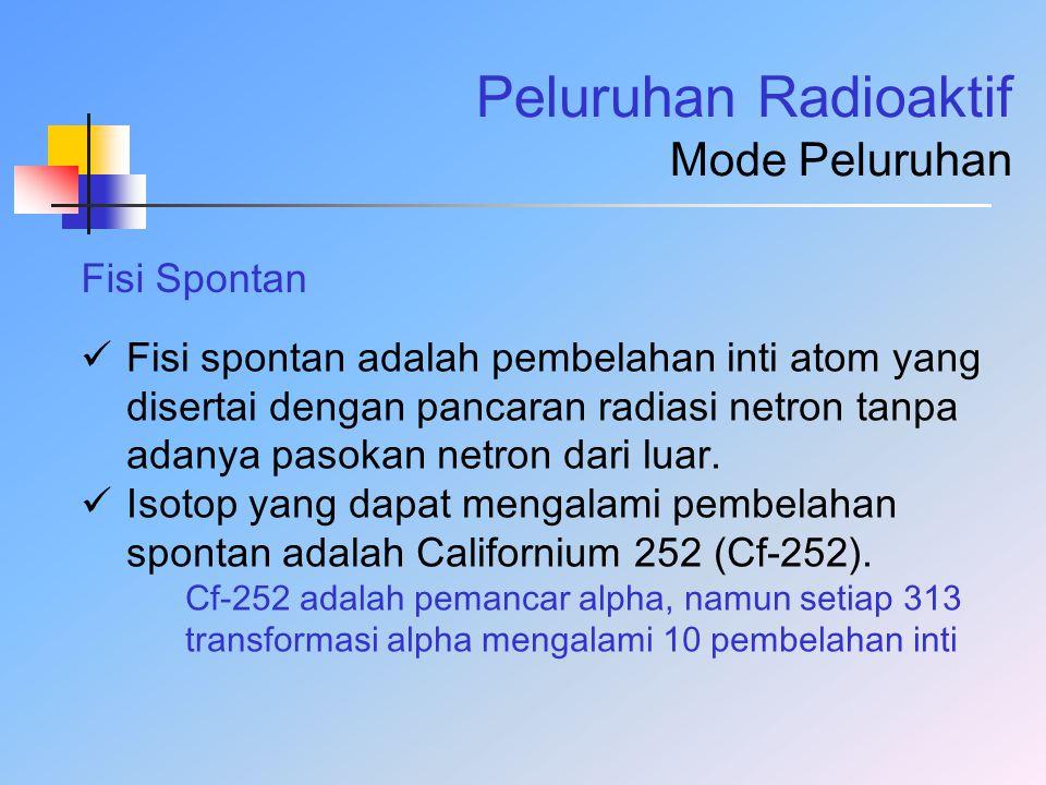 Peluruhan Radioaktif Mode Peluruhan Fisi Spontan Fisi spontan adalah pembelahan inti atom yang disertai dengan pancaran radiasi netron tanpa adanya pa
