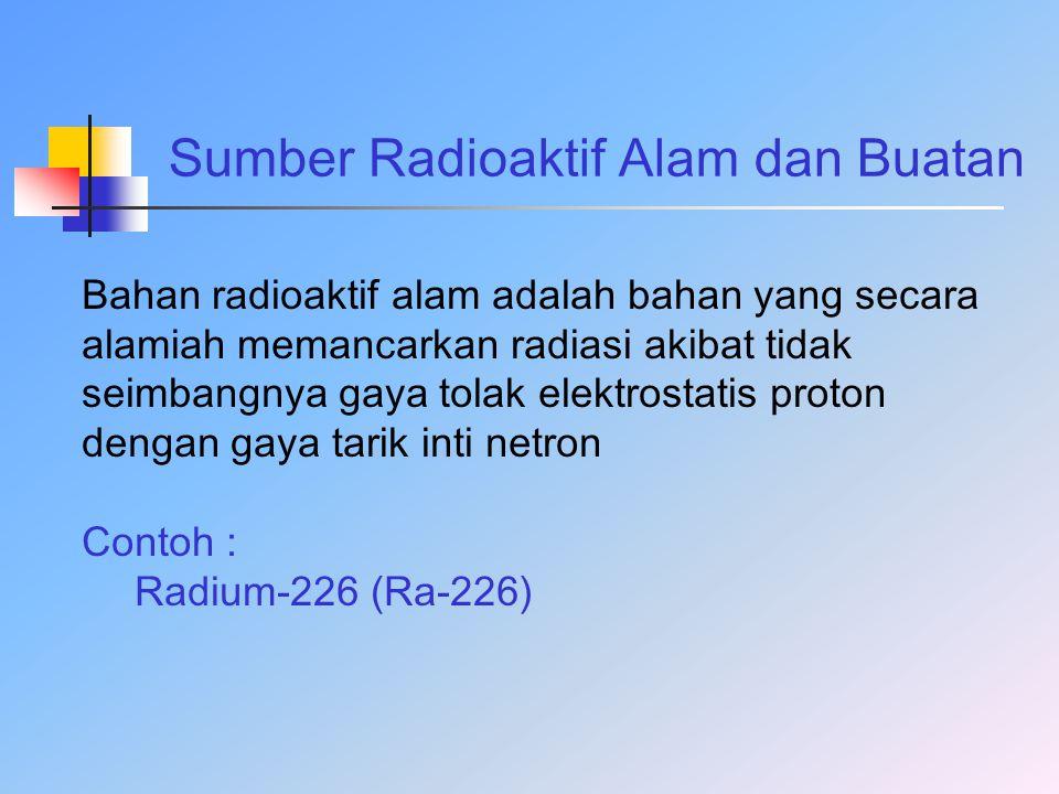 Sumber Radioaktif Alam dan Buatan Bahan radioaktif alam adalah bahan yang secara alamiah memancarkan radiasi akibat tidak seimbangnya gaya tolak elekt