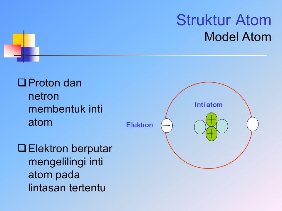 Struktur Atom Model Atom Elektron Inti atom  Proton dan netron membentuk inti atom  Elektron berputar mengelilingi inti atom pada lintasan tertentu