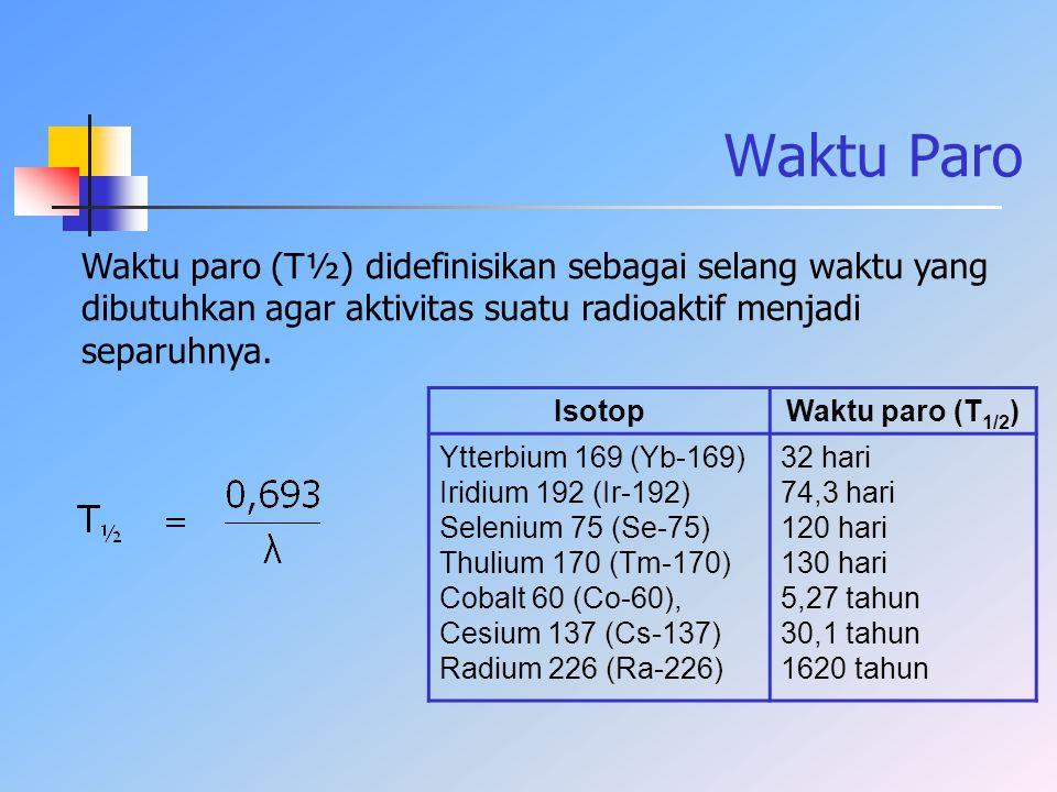 Waktu Paro Waktu paro (T½) didefinisikan sebagai selang waktu yang dibutuhkan agar aktivitas suatu radioaktif menjadi separuhnya. IsotopWaktu paro (T
