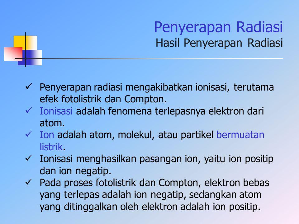 Penyerapan Radiasi Hasil Penyerapan Radiasi Penyerapan radiasi mengakibatkan ionisasi, terutama efek fotolistrik dan Compton. Ionisasi adalah fenomena