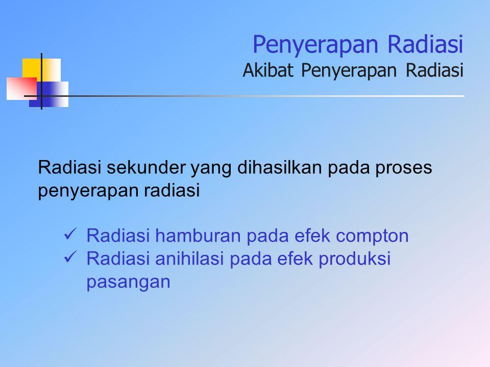 Penyerapan Radiasi Akibat Penyerapan Radiasi Radiasi sekunder yang dihasilkan pada proses penyerapan radiasi Radiasi hamburan pada efek compton Radias