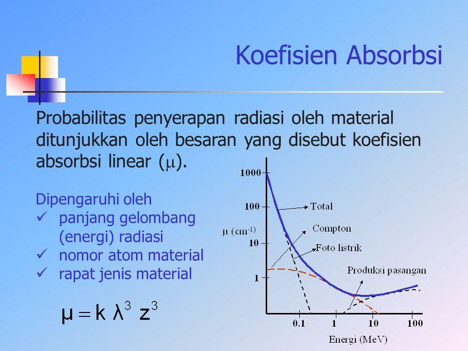 Probabilitas penyerapan radiasi oleh material ditunjukkan oleh besaran yang disebut koefisien absorbsi linear (  ). Dipengaruhi oleh panjang gelomban