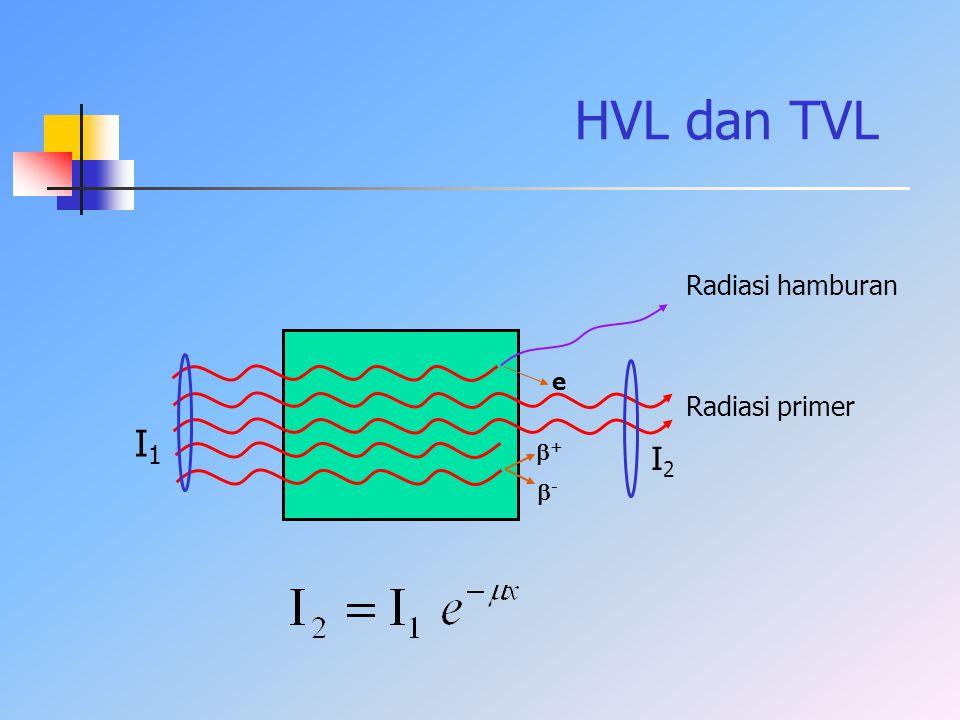 HVL dan TVL Radiasi primer Radiasi hamburan I2I2 -- ++ e I1I1