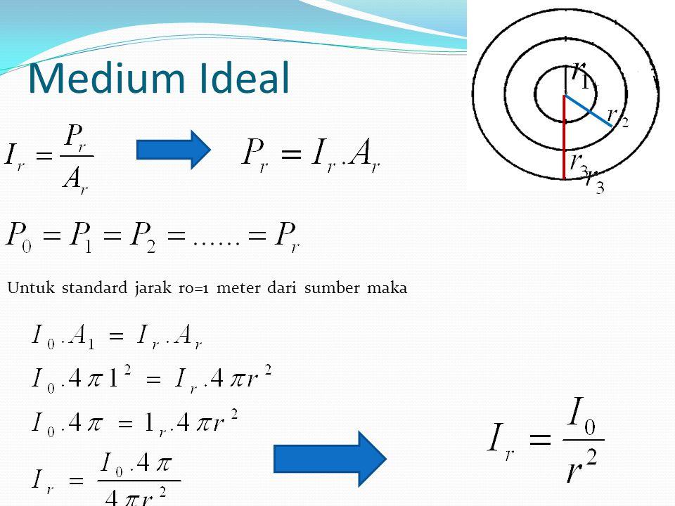 Medium Ideal Untuk standard jarak ro=1 meter dari sumber maka