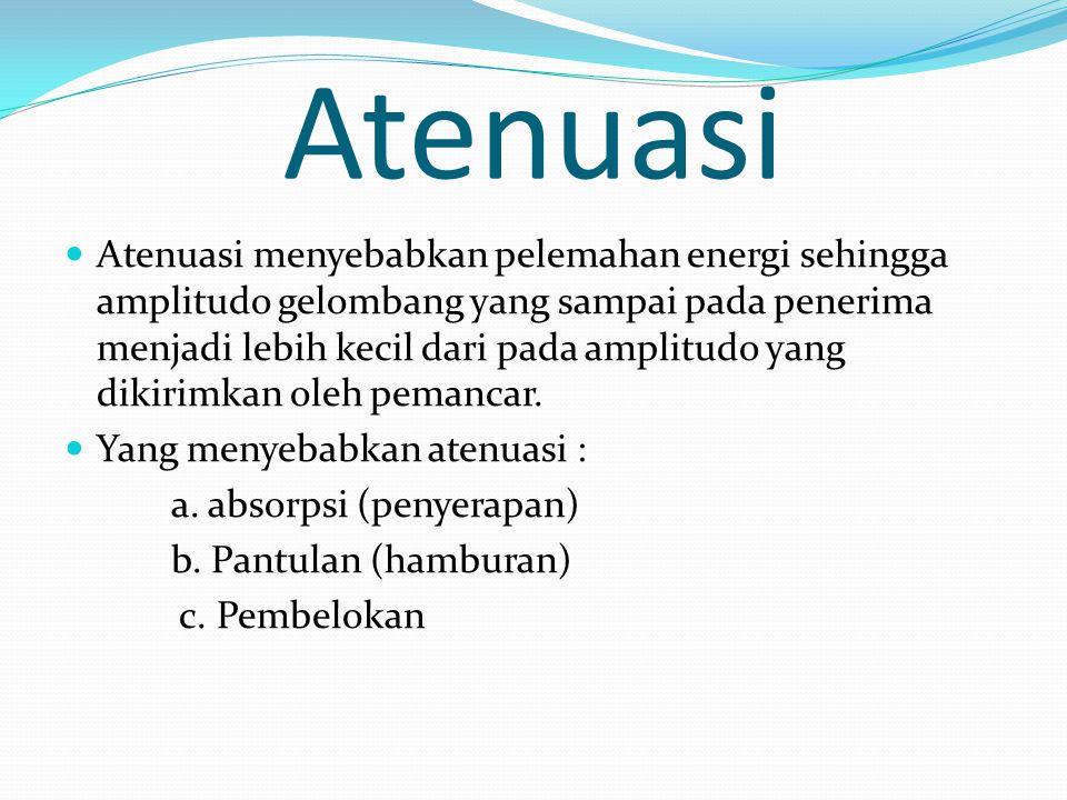 Atenuasi Atenuasi menyebabkan pelemahan energi sehingga amplitudo gelombang yang sampai pada penerima menjadi lebih kecil dari pada amplitudo yang dikirimkan oleh pemancar.