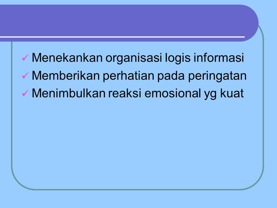 Menekankan organisasi logis informasi Memberikan perhatian pada peringatan Menimbulkan reaksi emosional yg kuat