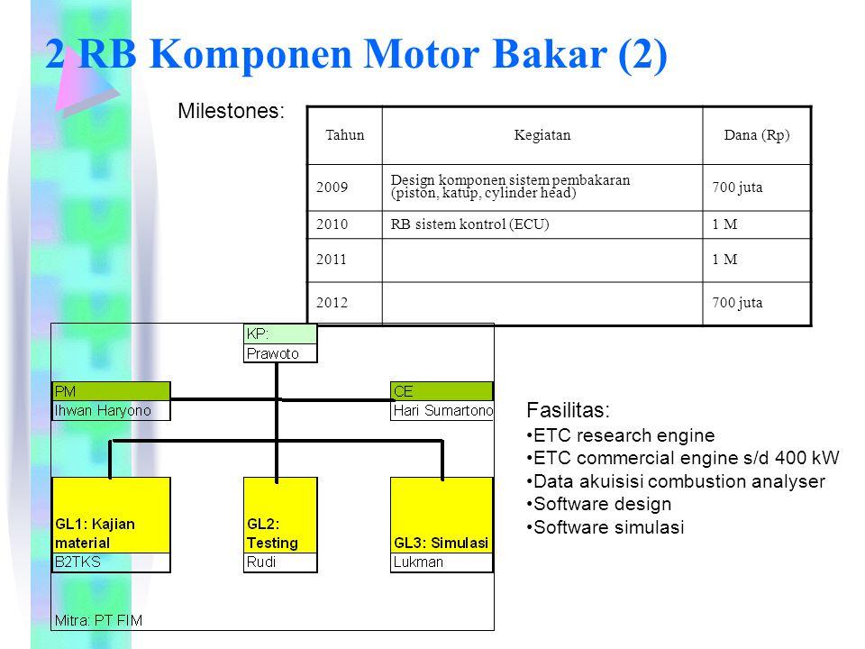 2 RB Komponen Motor Bakar (2) TahunKegiatanDana (Rp) 2009 Design komponen sistem pembakaran (piston, katup, cylinder head) 700 juta 2010RB sistem kont