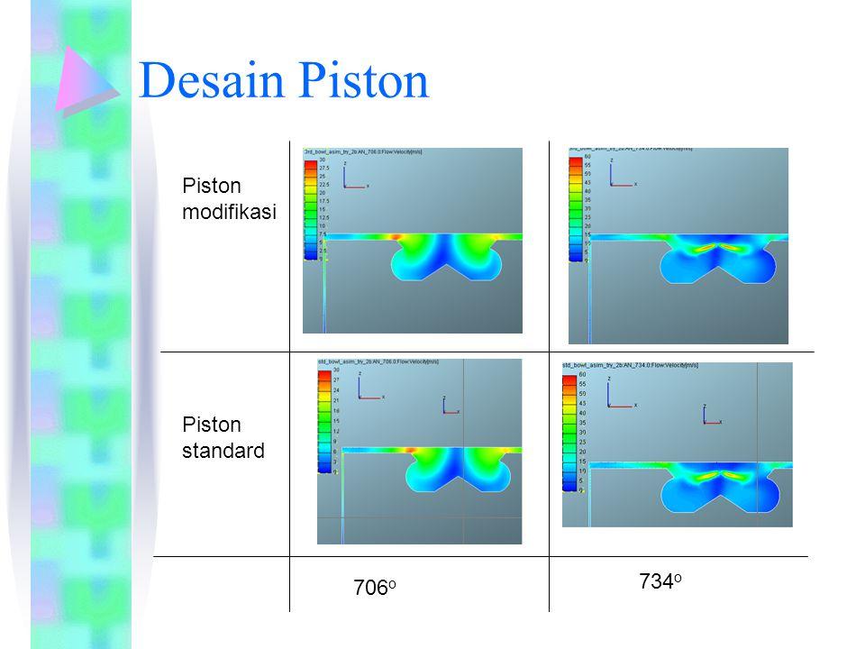 Desain Piston Piston standard Piston modifikasi 706 o 734 o