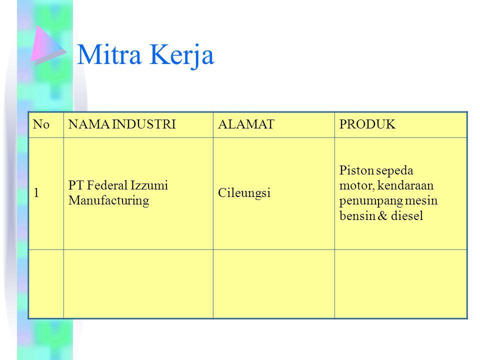 Mitra Kerja NoNAMA INDUSTRIALAMATPRODUK 1 PT Federal Izzumi Manufacturing Cileungsi Piston sepeda motor, kendaraan penumpang mesin bensin & diesel