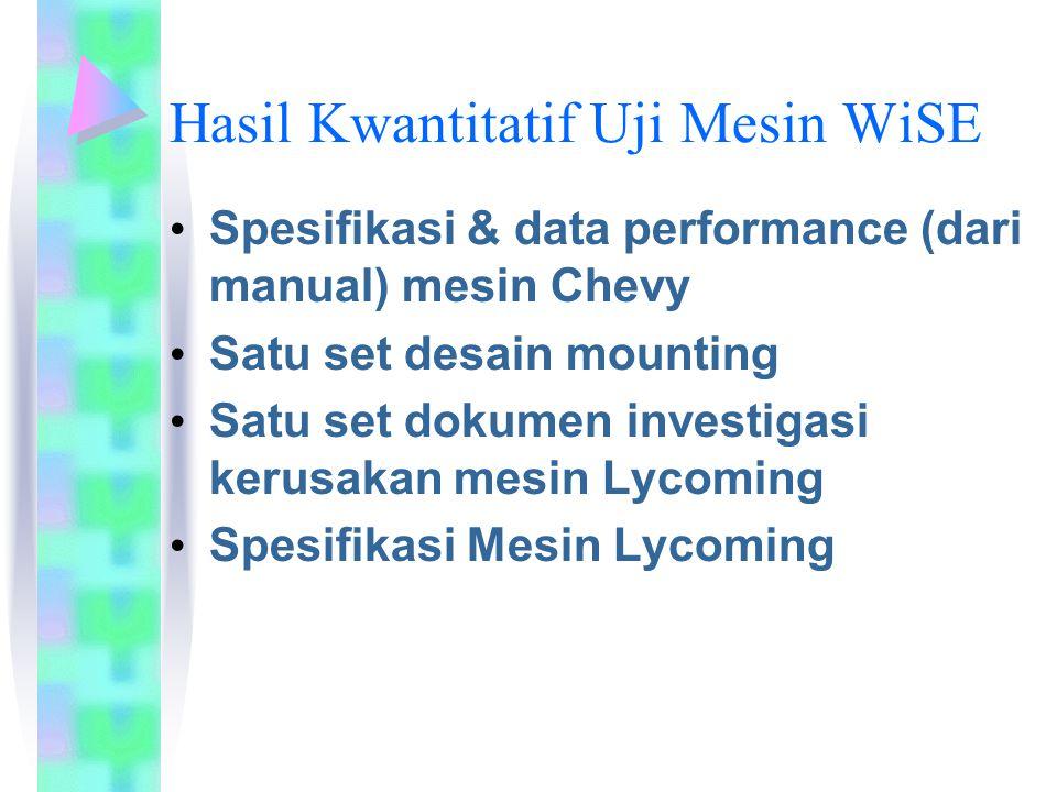 Hasil Kwantitatif Uji Mesin WiSE Spesifikasi & data performance (dari manual) mesin Chevy Satu set desain mounting Satu set dokumen investigasi kerusakan mesin Lycoming Spesifikasi Mesin Lycoming