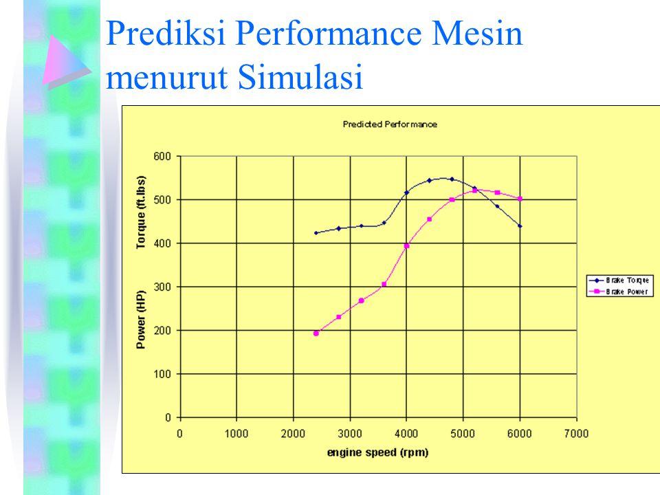Prediksi Performance Mesin menurut Simulasi
