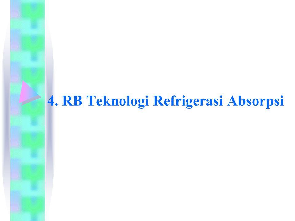 4. RB Teknologi Refrigerasi Absorpsi