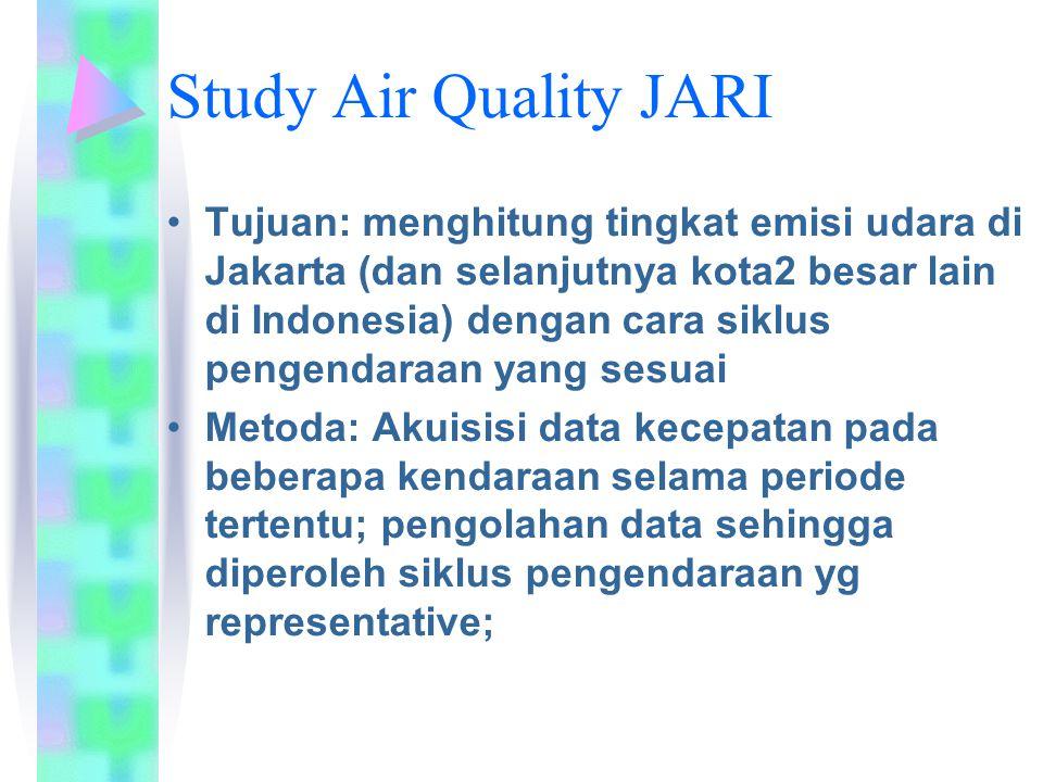Study Air Quality JARI Tujuan: menghitung tingkat emisi udara di Jakarta (dan selanjutnya kota2 besar lain di Indonesia) dengan cara siklus pengendara