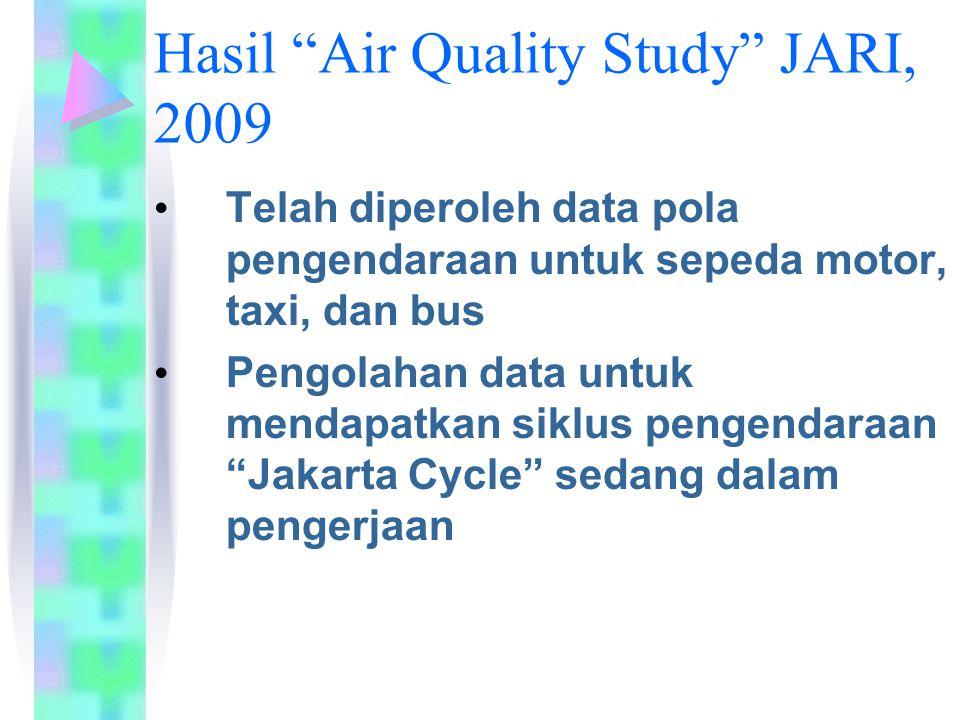Hasil Air Quality Study JARI, 2009 Telah diperoleh data pola pengendaraan untuk sepeda motor, taxi, dan bus Pengolahan data untuk mendapatkan siklus pengendaraan Jakarta Cycle sedang dalam pengerjaan