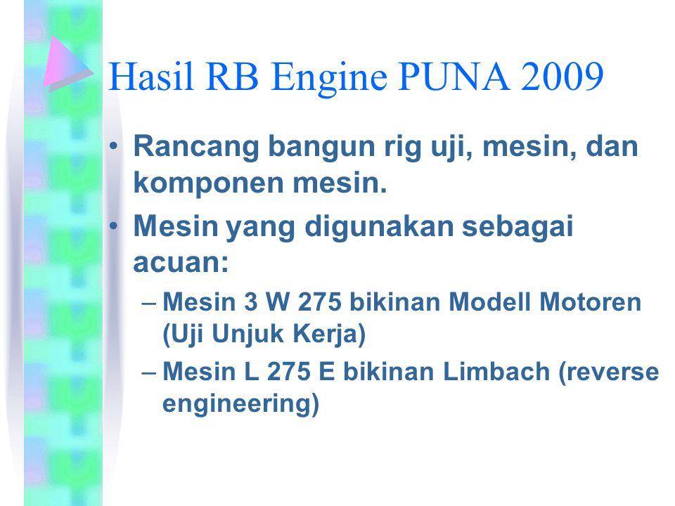 Hasil RB Engine PUNA 2009 Rancang bangun rig uji, mesin, dan komponen mesin. Mesin yang digunakan sebagai acuan: –Mesin 3 W 275 bikinan Modell Motoren