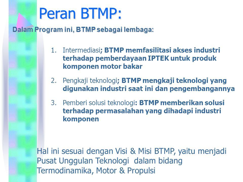 Peran BTMP: 1.Intermediasi; BTMP memfasilitasi akses industri terhadap pemberdayaan IPTEK untuk produk komponen motor bakar 2.Pengkaji teknologi; BTMP