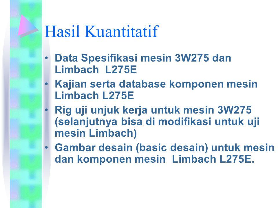 Hasil Kuantitatif Data Spesifikasi mesin 3W275 dan Limbach L275E Kajian serta database komponen mesin Limbach L275E Rig uji unjuk kerja untuk mesin 3W275 (selanjutnya bisa di modifikasi untuk uji mesin Limbach) Gambar desain (basic desain) untuk mesin dan komponen mesin Limbach L275E.