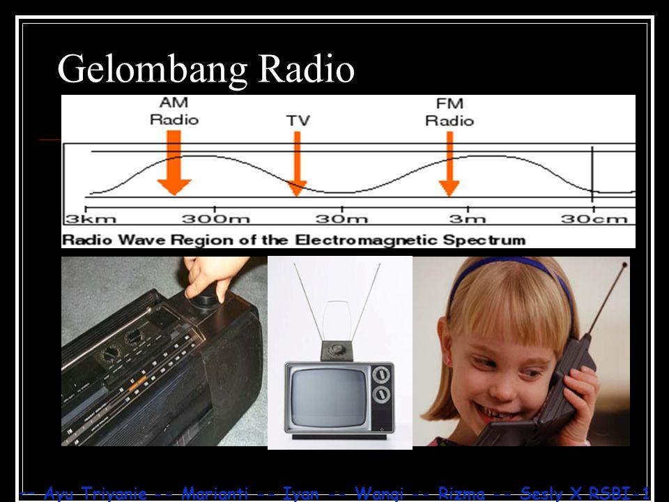 -- Ayu Triyanie -- Marianti -- Iyan -- Wangi -- Rizma -- Sesly X RSBI-1 Gelombang Radio