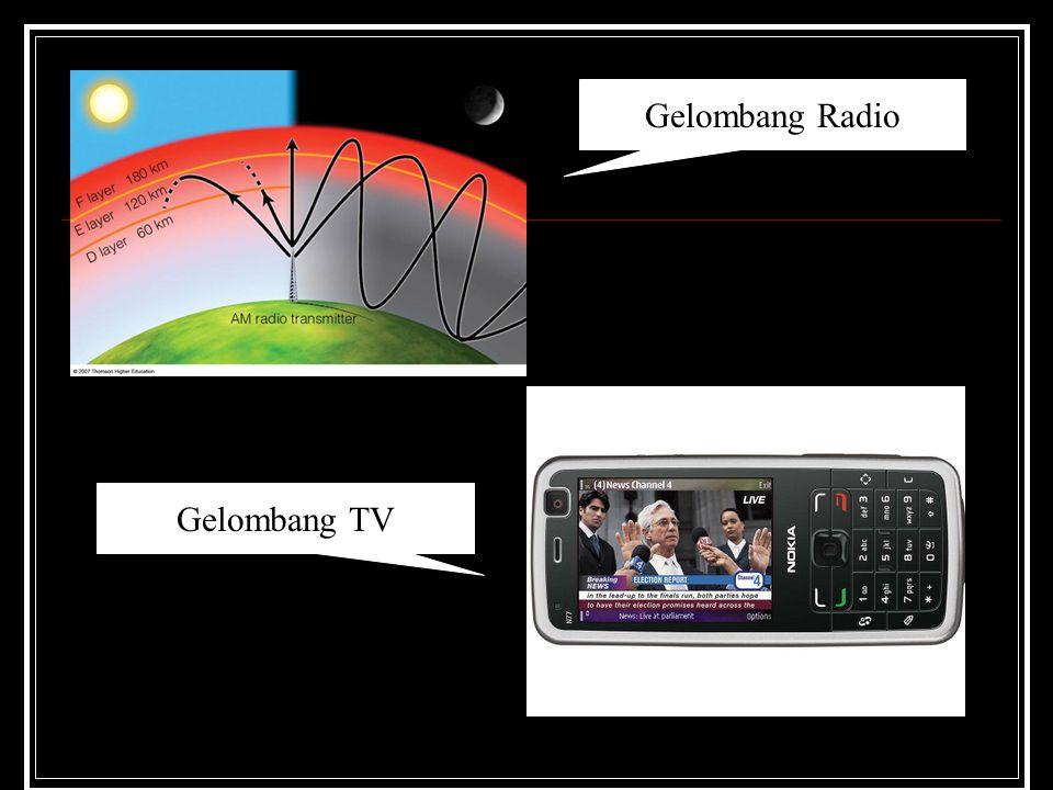 Gelombang TV