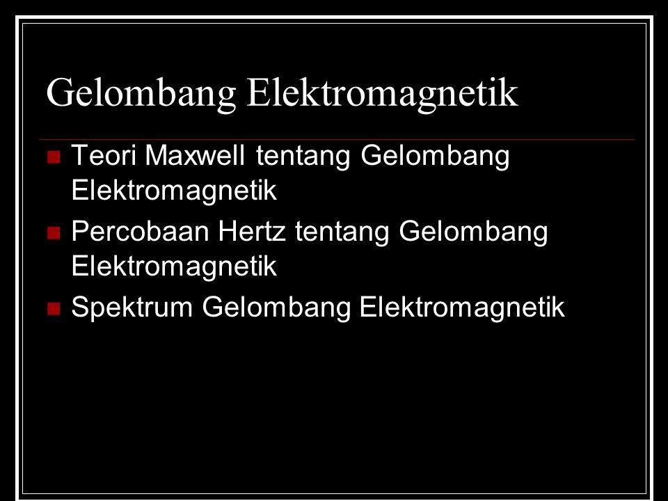 Teori Maxwell tentang Gelombang Elektromagnetik Perubahan medan magnet dapat menimbulkan medan llistrik, maka sebaliknya perubahan medan listrik dapat menimbulkan medan magnet Cahaya merupakan gelombang elektromagnetik Medan listrik Medan magnet