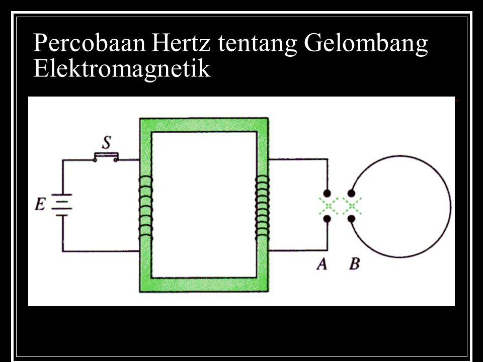 Sifat gelombang Elektromagnetik Dapat merambat dalam ruang hampa Merupakan gelombang transversal Merambat dalam arah lurus Mengalami pemantulan (refleksi) Mengalami pembiasan (refraksi) Mengalami perpaduan (interferensi) Mengalami lenturan (difraksi) Mengalami pengkutuban (polarisasi)